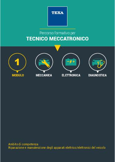 QUALIFICA PER TECNICO MECCATRONICO - ABILITAZIONE ELETTRONICA